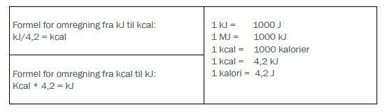 tabell til 4_1_1